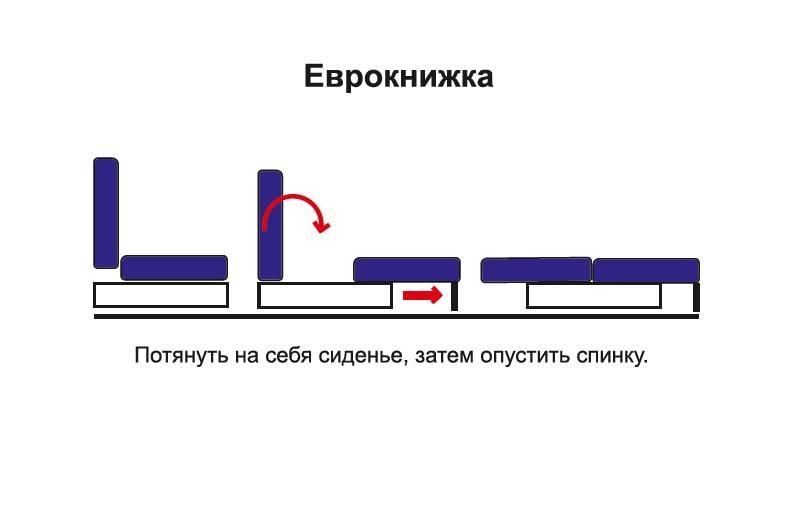 Диван угловой София (рогожка крем/кожзам коричневый)
